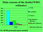 main reasons of the deaths who estimates