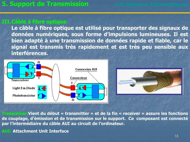 5. Support de Transmission