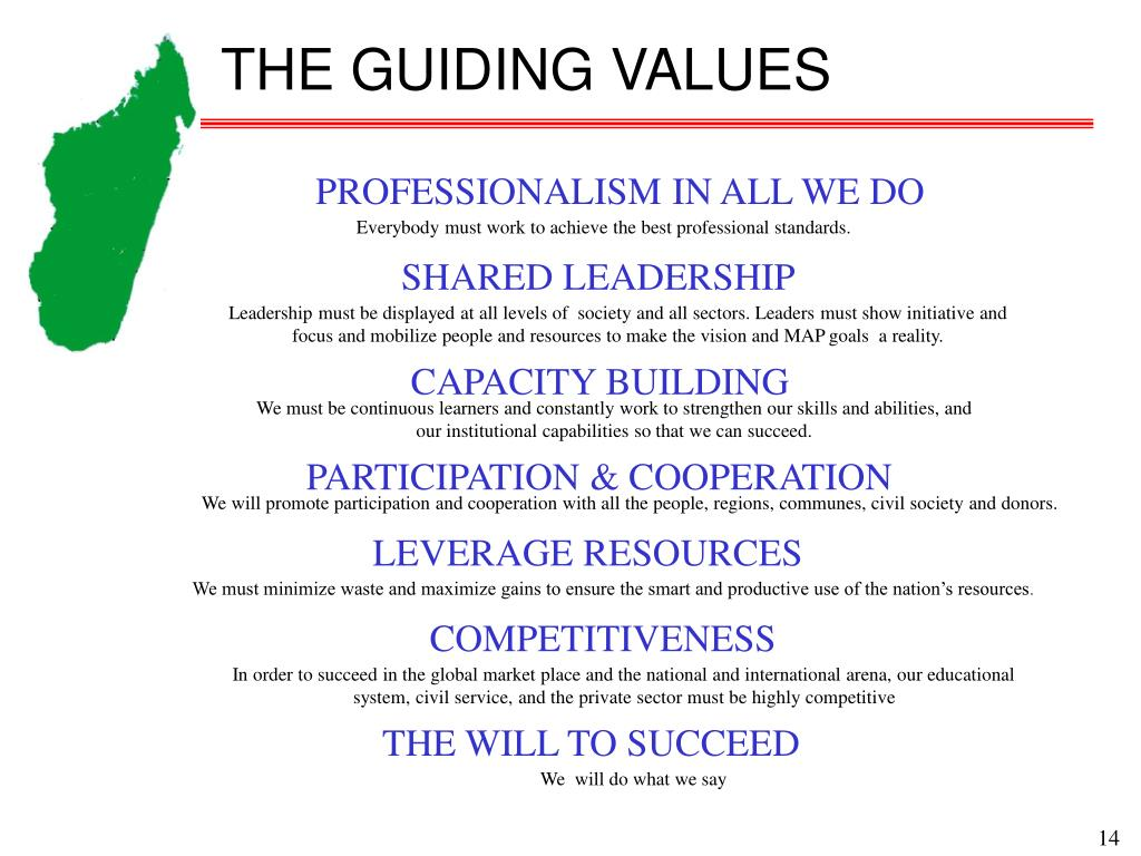 THE GUIDING VALUES