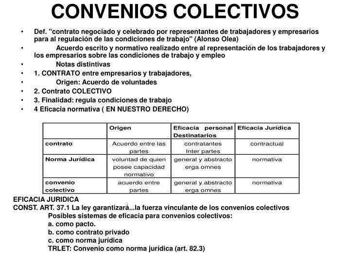 CONVENIOS COLECTIVOS
