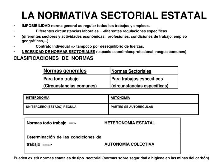 LA NORMATIVA SECTORIAL ESTATAL