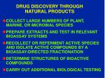 drug discovery through natural products