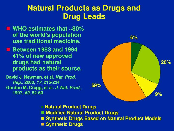 Natural products as drugs and drug leads