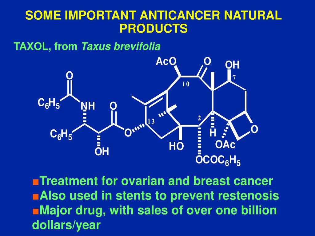 SOME IMPORTANT ANTICANCER NATURAL PRODUCTS