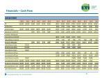 financials cash flow