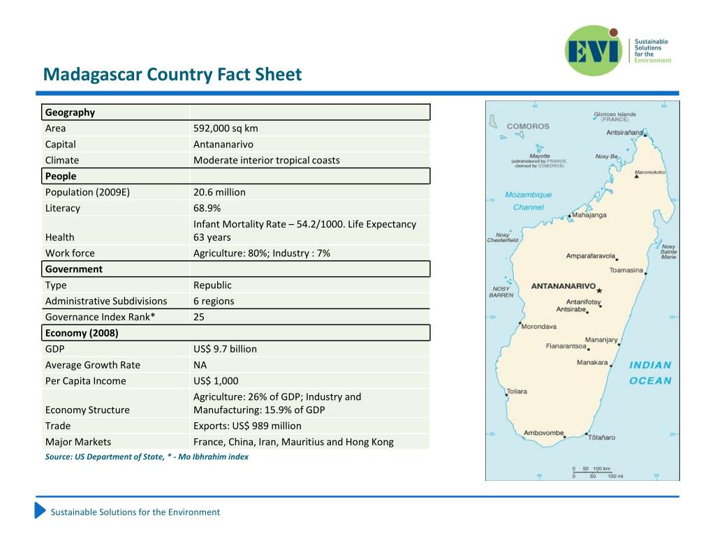 Madagascar Country Fact Sheet