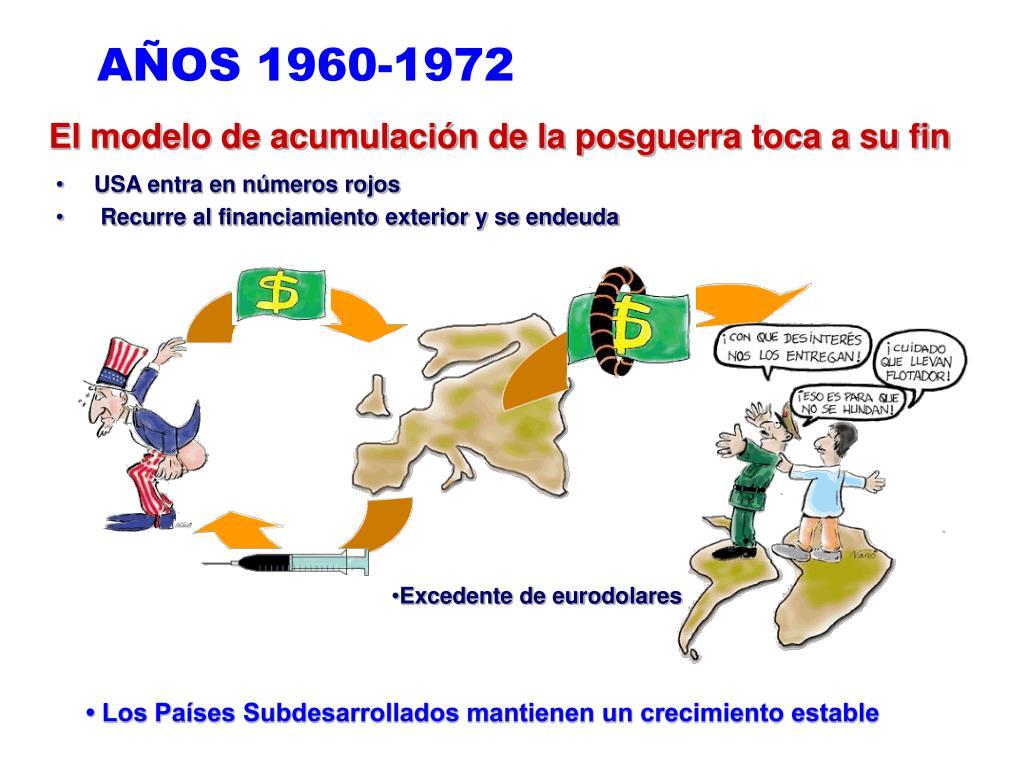 AÑOS 1960-1972