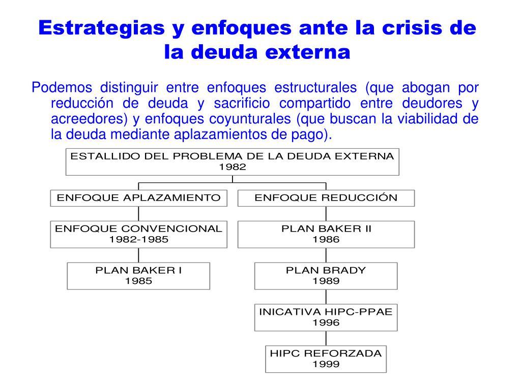 Estrategias y enfoques ante la crisis de la deuda externa