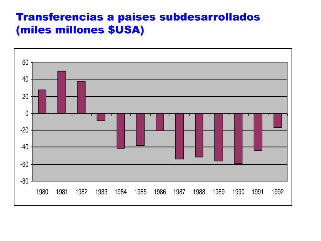 Transferencias a países subdesarrollados (miles millones $USA)