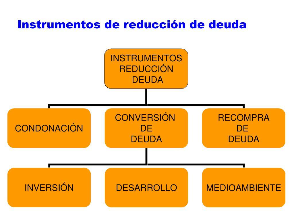 Instrumentos de reducción de deuda