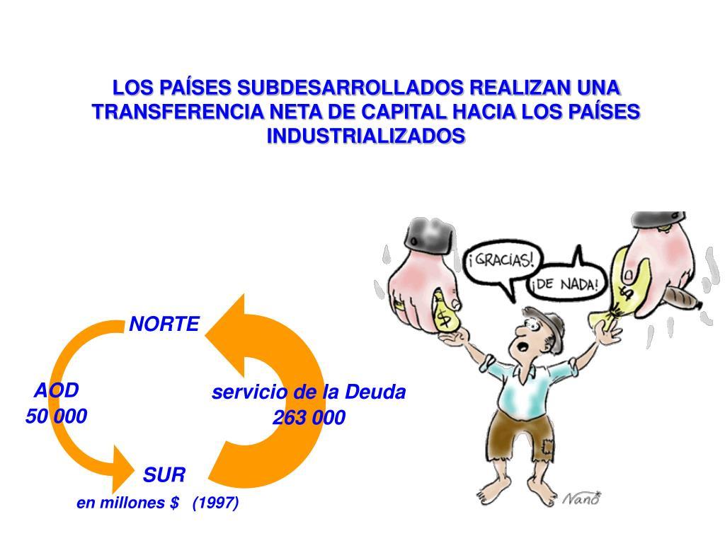LOS PAÍSES SUBDESARROLLADOS REALIZAN UNA TRANSFERENCIA NETA DE CAPITAL HACIA LOS PAÍSES INDUSTRIALIZADOS