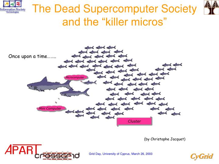 The dead supercomputer society and the killer micros