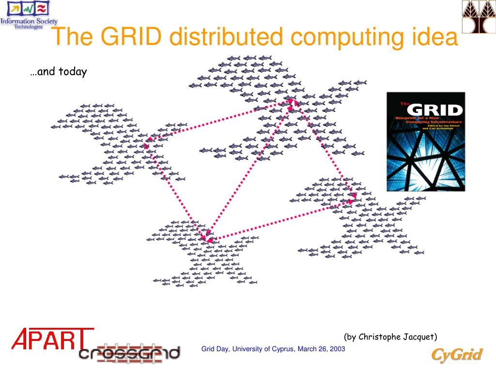 The GRID distributed computing idea