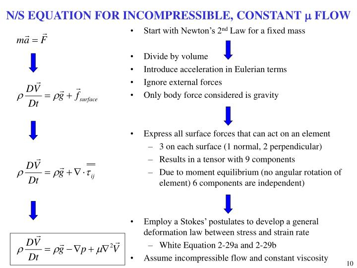 N/S EQUATION FOR INCOMPRESSIBLE, CONSTANT