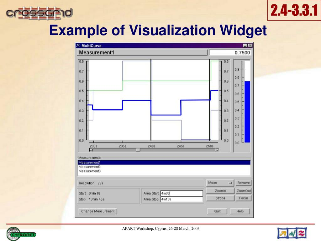 Example of Visualization Widget