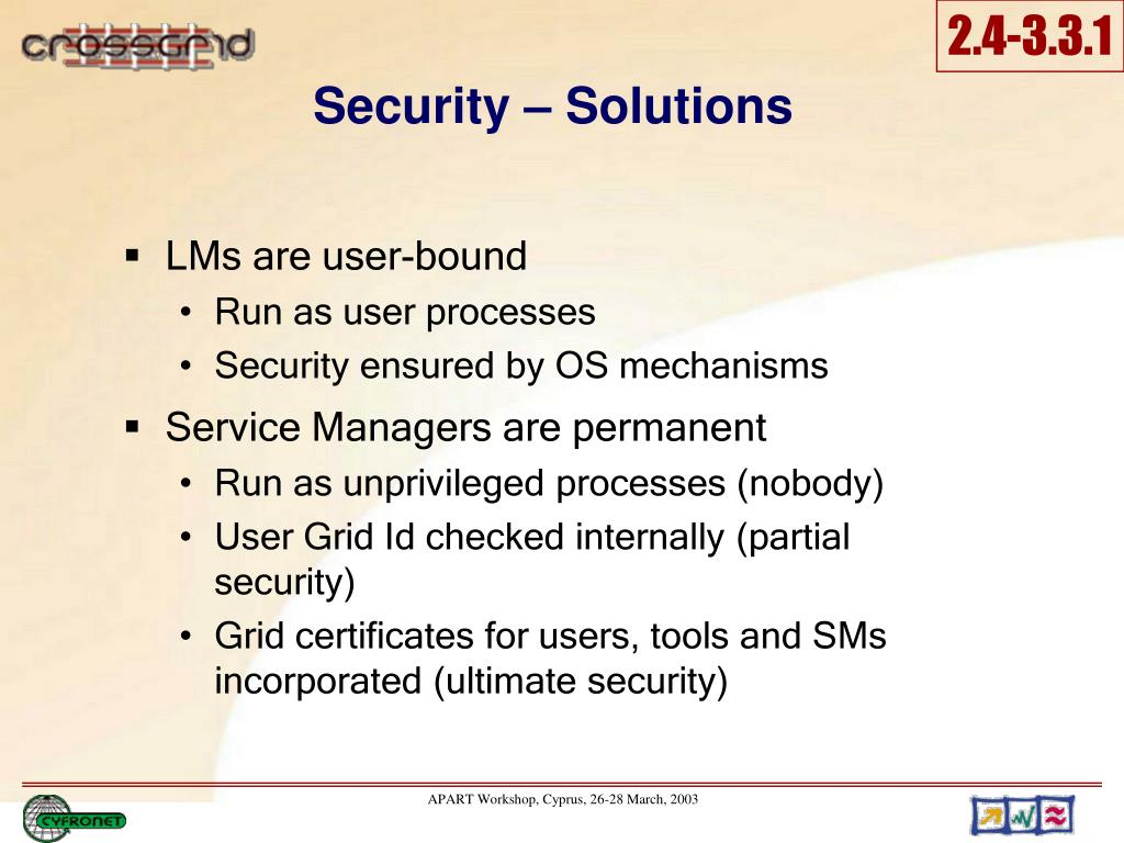 Security – Solutions