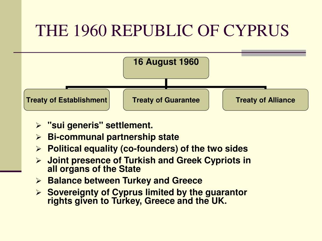 THE 1960 REPUBLIC OF CYPRUS