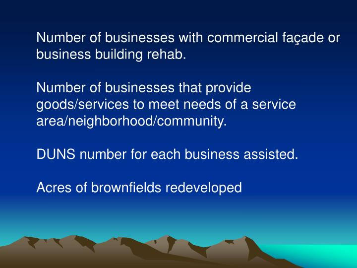 Number of businesses with commercial façade or business building rehab.