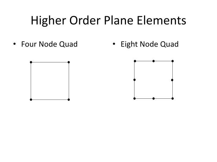Higher Order Plane Elements