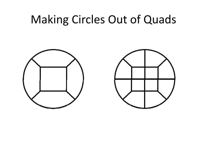 Making Circles Out of Quads