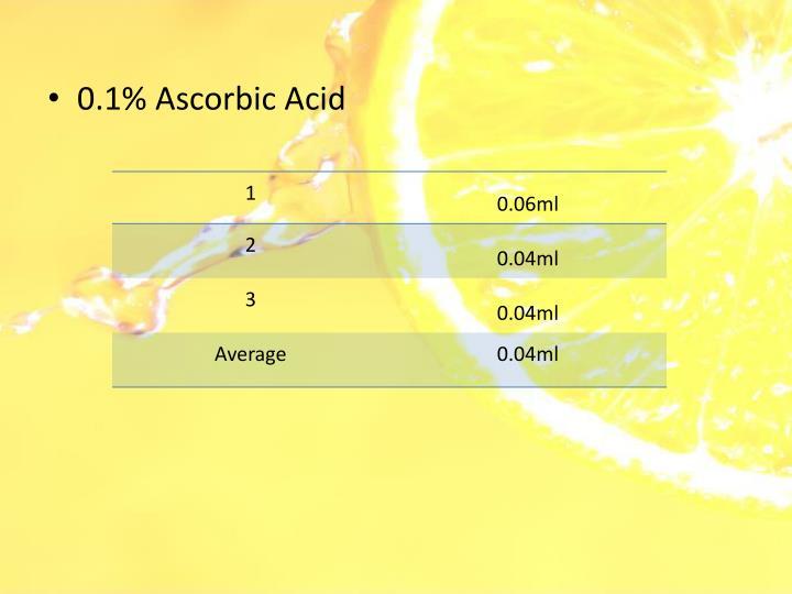 0.1% Ascorbic Acid