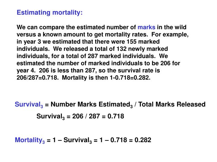 Estimating mortality: