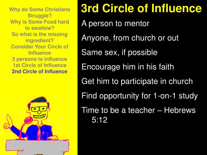 3rd Circle of Influence