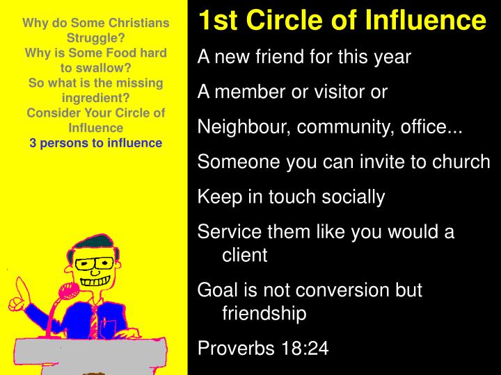 1st Circle of Influence