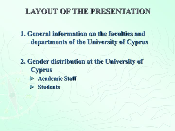Layout of the presentation