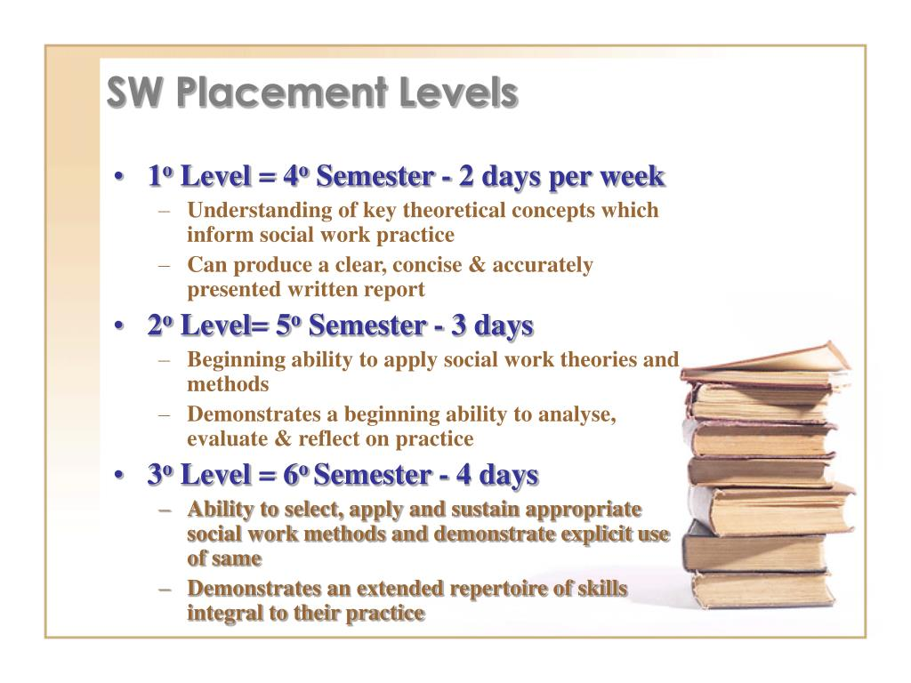 SW Placement Levels