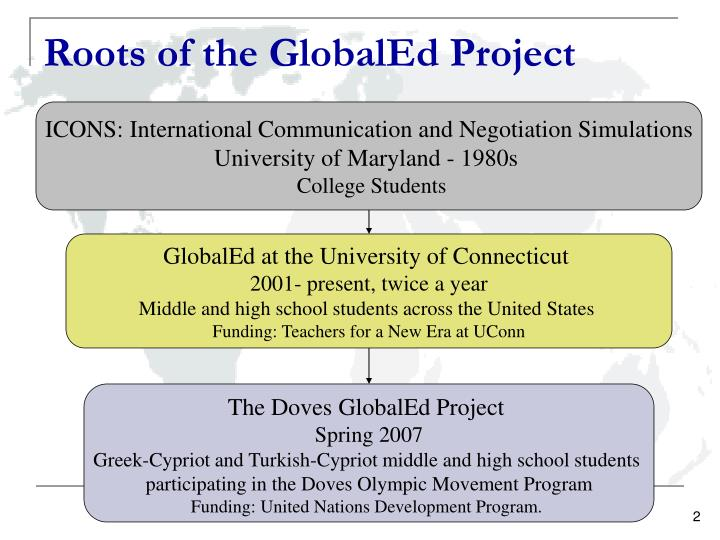 Roots of the globaled project