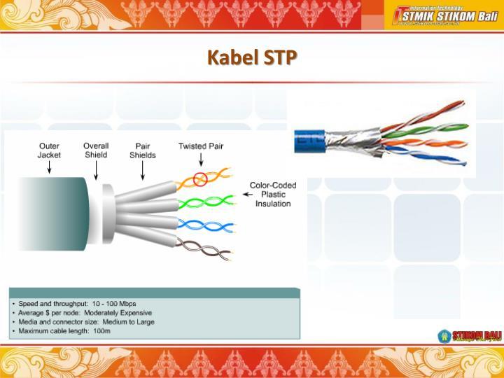 Kabel STP