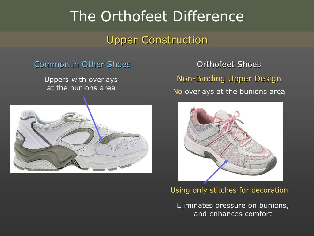 The Orthofeet Difference