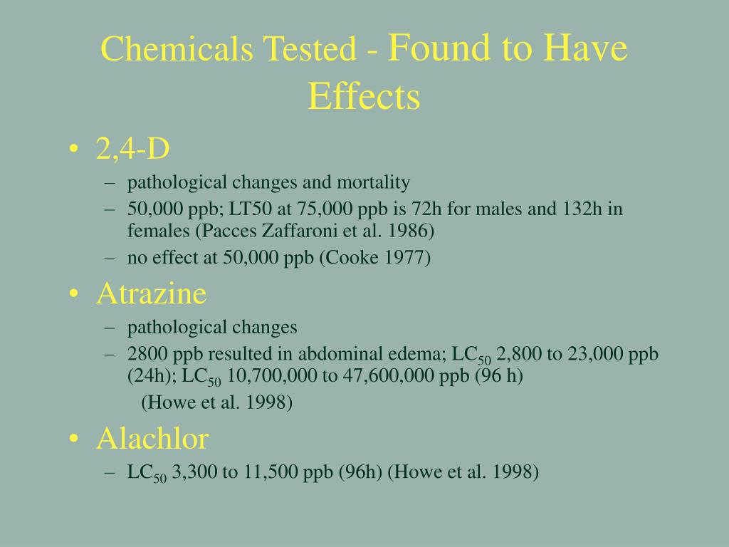 Chemicals Tested -