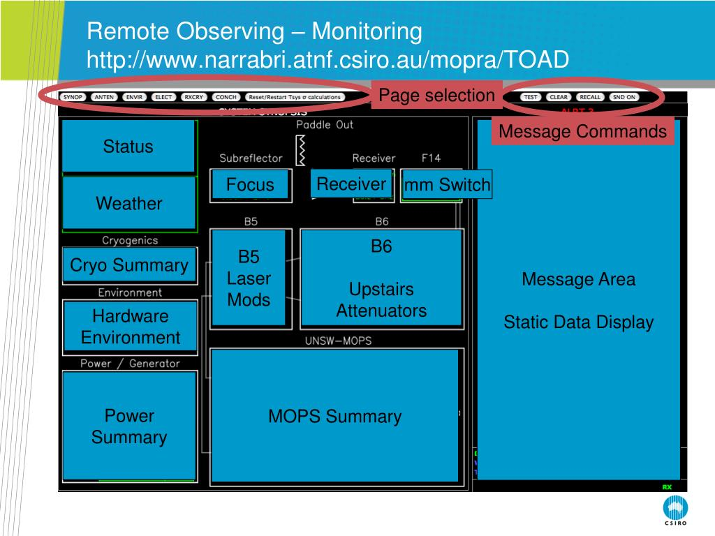 Remote Observing – Monitoring