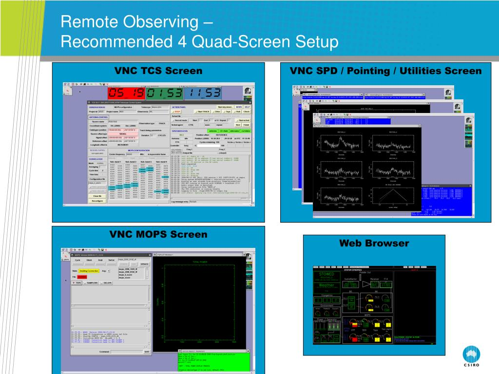 Remote Observing –