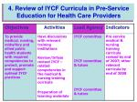 4 review of iycf curricula in pre service education for health care providers