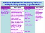 strengthening of growth monitoring promotion gmp including updating of growth charts