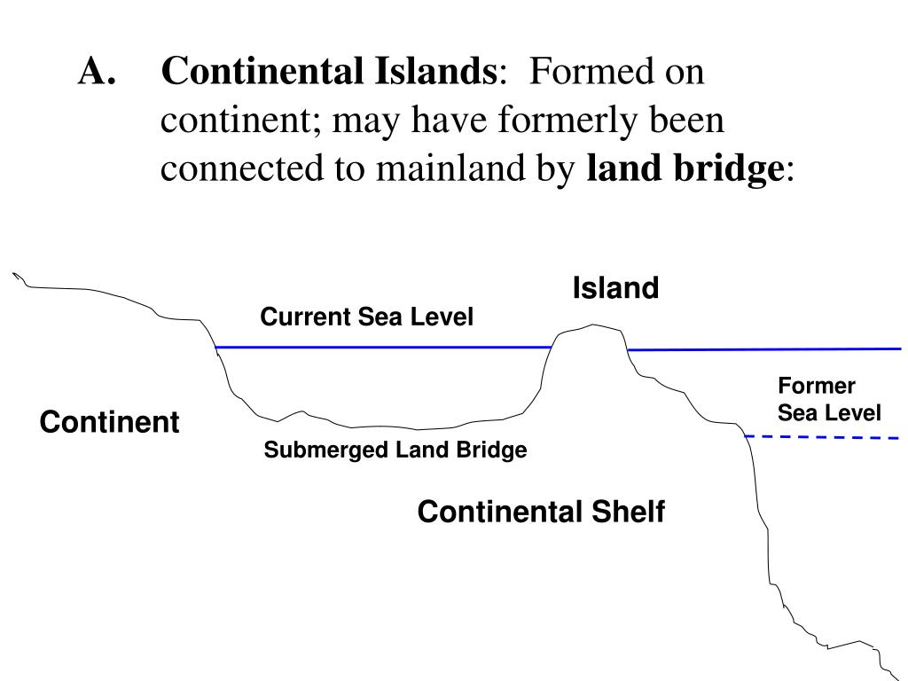 Continental Islands