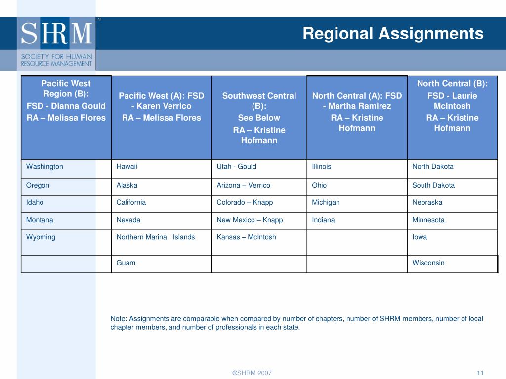Regional Assignments
