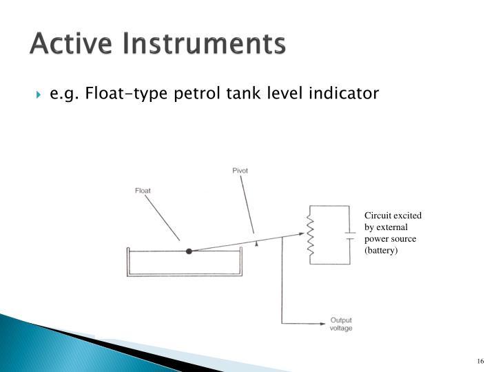 Active Instruments