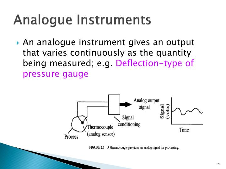 Analogue Instruments