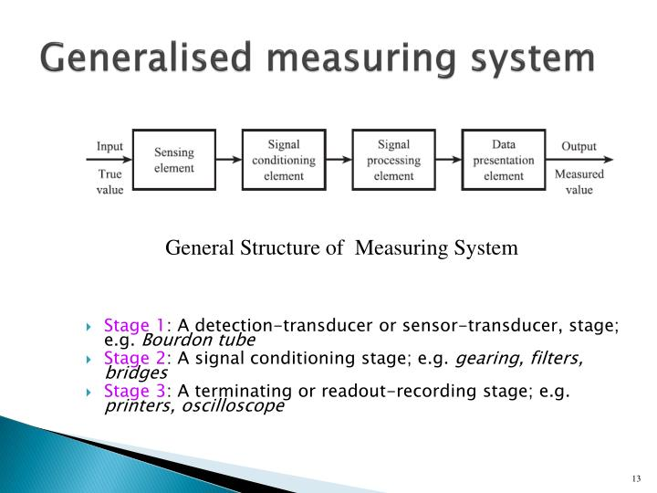 Generalised measuring system