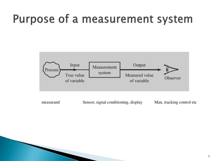 Purpose of a measurement system