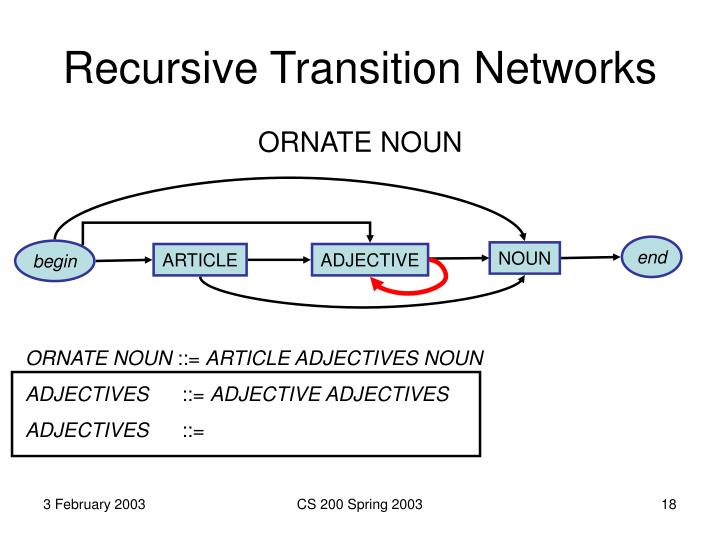 Recursive Transition Networks
