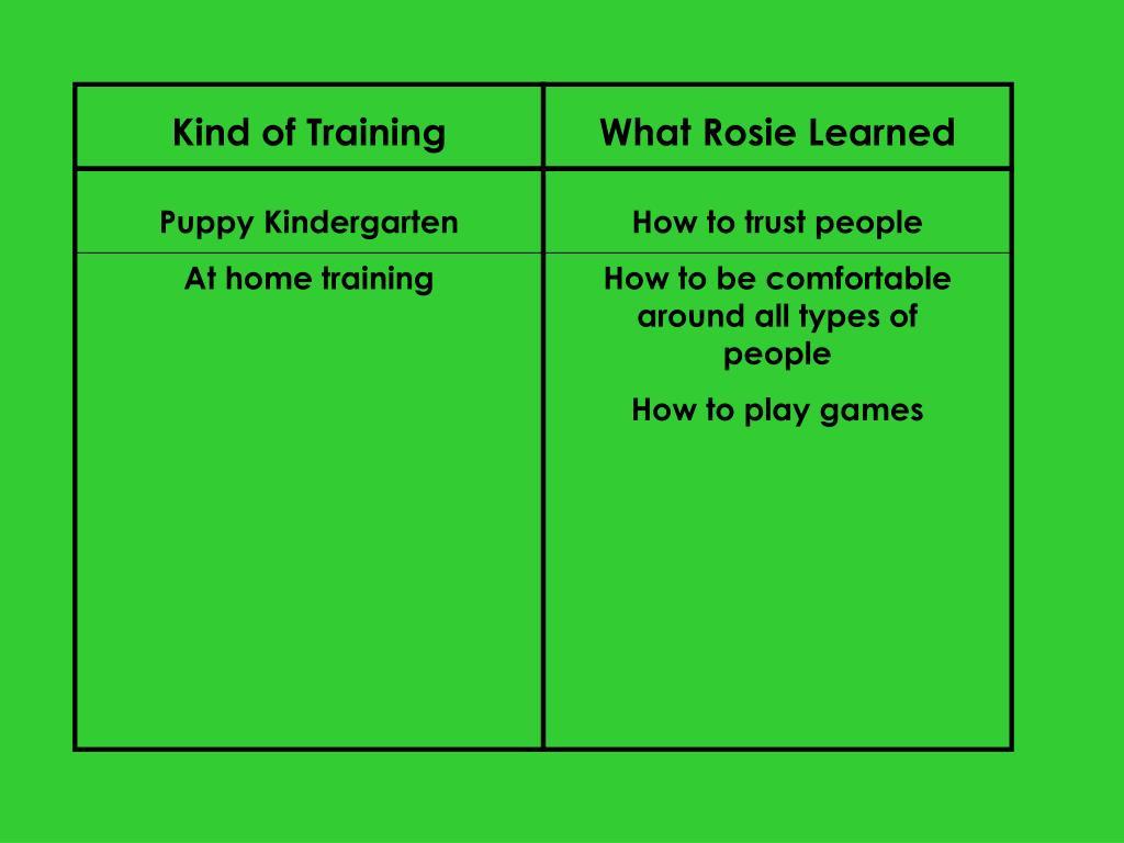 Kind of Training