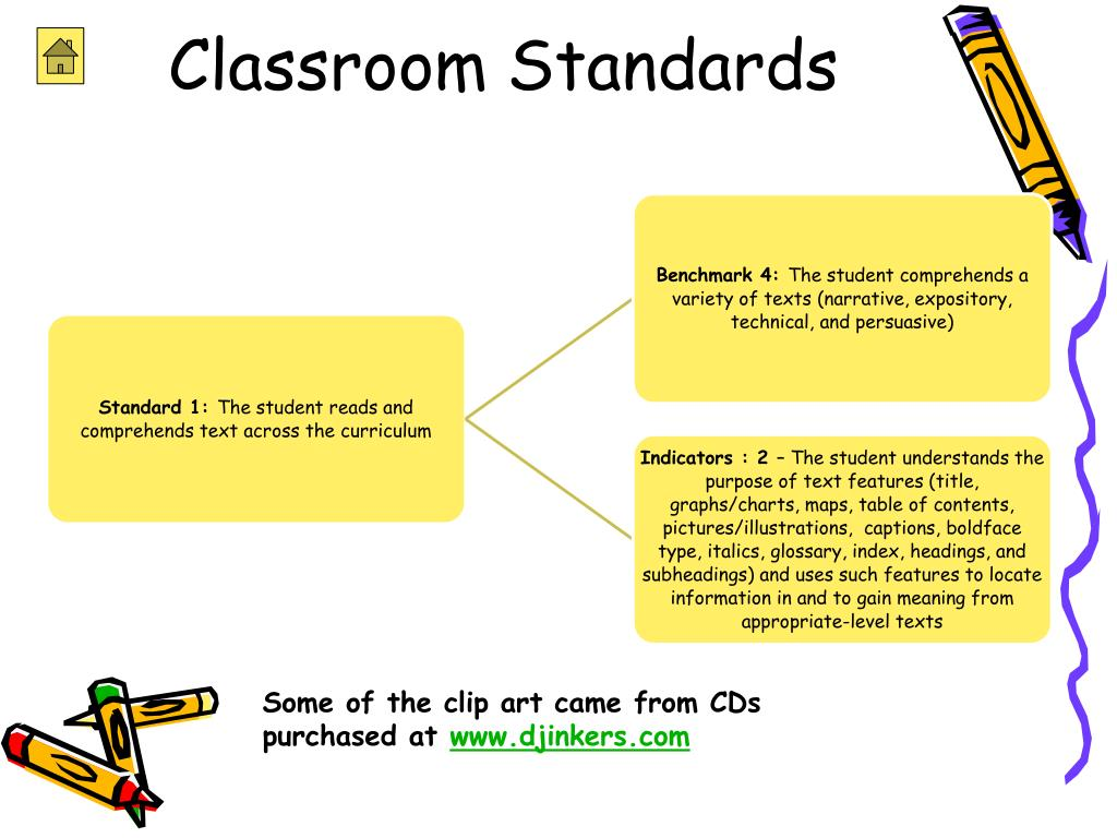 Classroom Standards