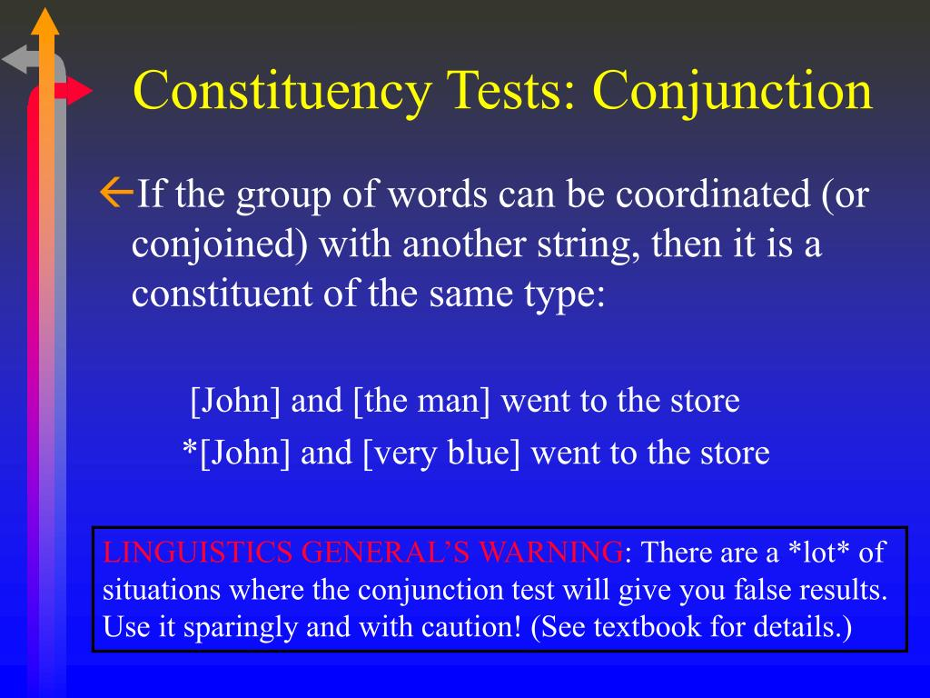 Constituency Tests: Conjunction