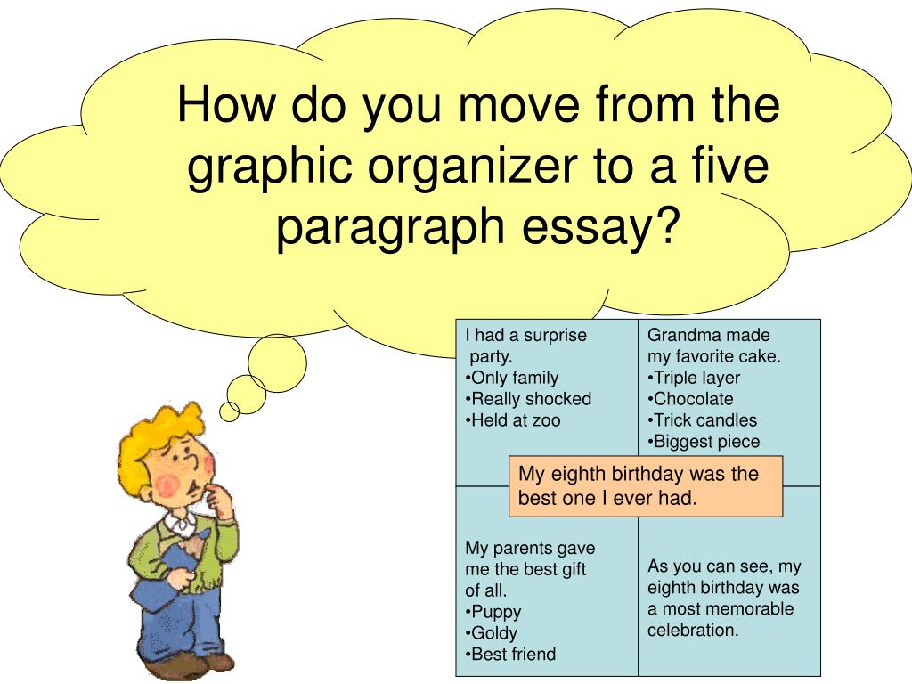 How do you move from the graphic organizer to a five paragraph essay?