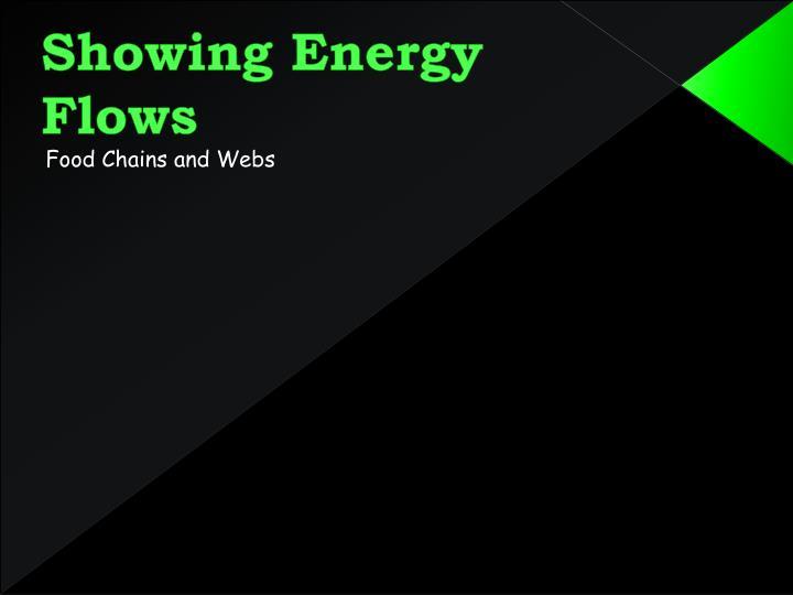 Showing Energy
